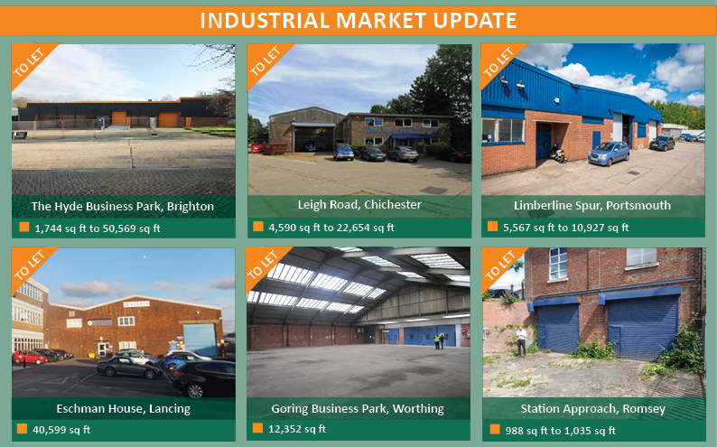Industrial Market Update