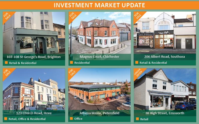 Investment Market Update