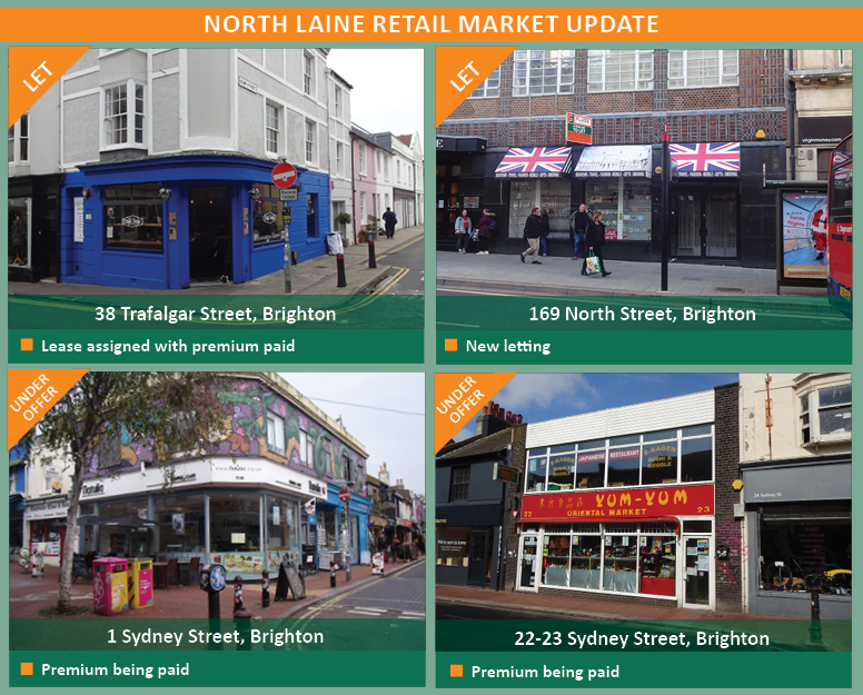 North Laine Market Update